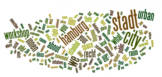 Wordcloud of all event titles and descriptions of the congress